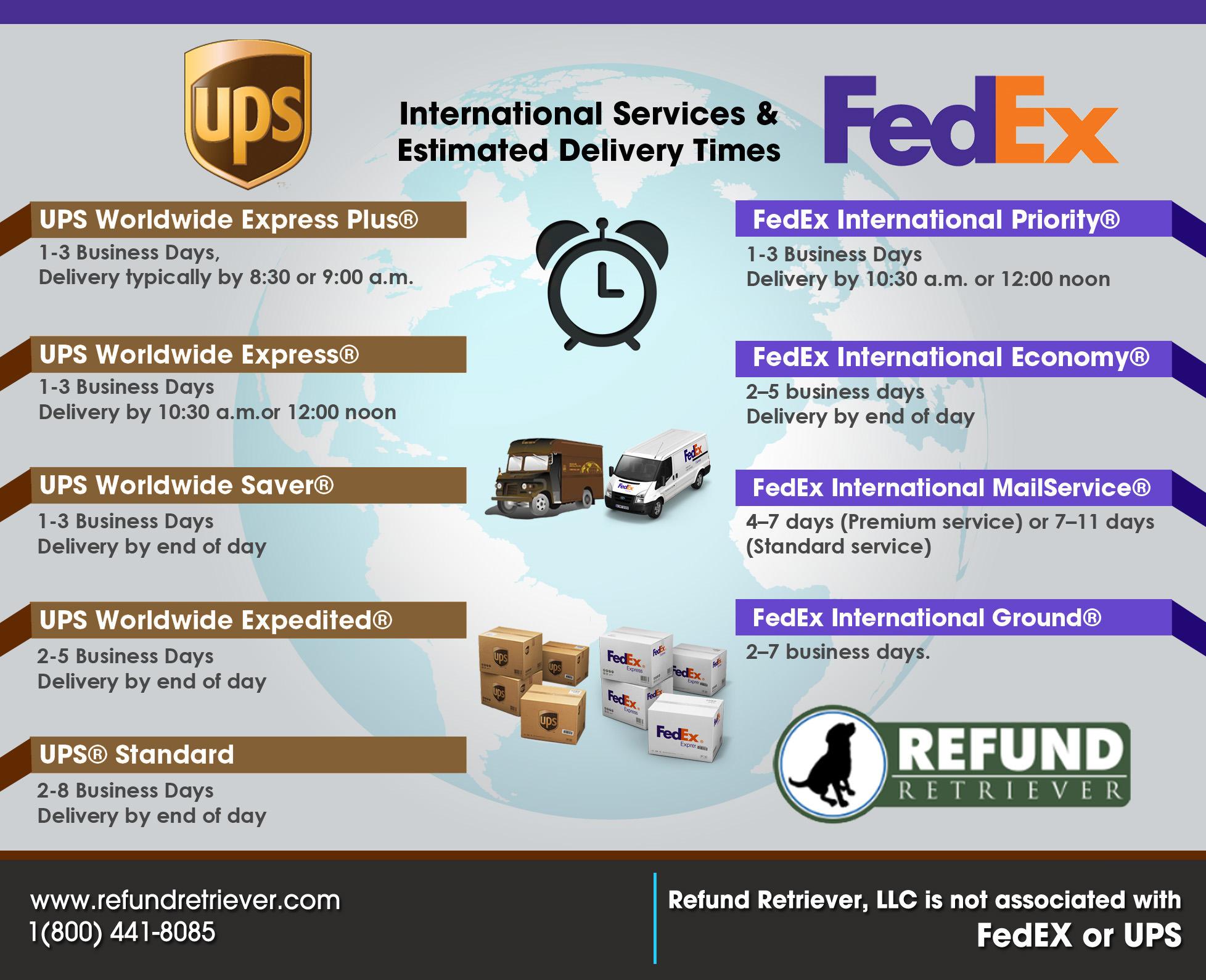 UPS & FedEx International Services | Refund Retriever